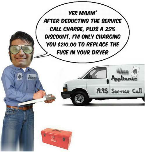 Understanding The Service Call Charge - Bu0026D Appliance ...
